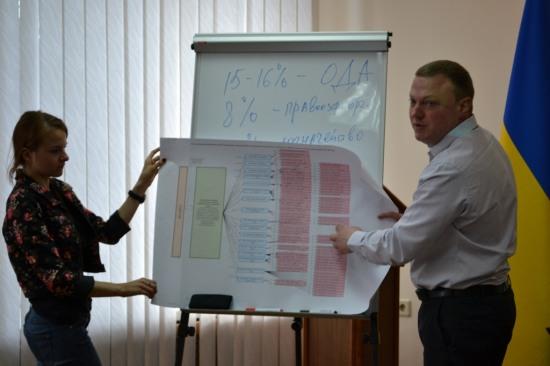 Олийнык рассказал о системе хищения бюджетных средств в Днепропетровске и области