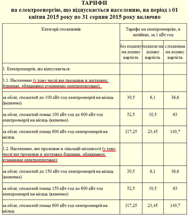 Тариф на электричество2010годв домах с электроплитами селена для чистки плит цена temps