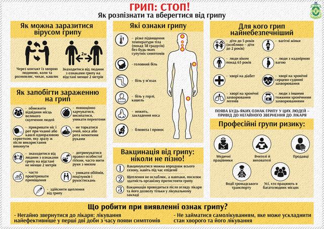 Инфографика: moz.gov.ua