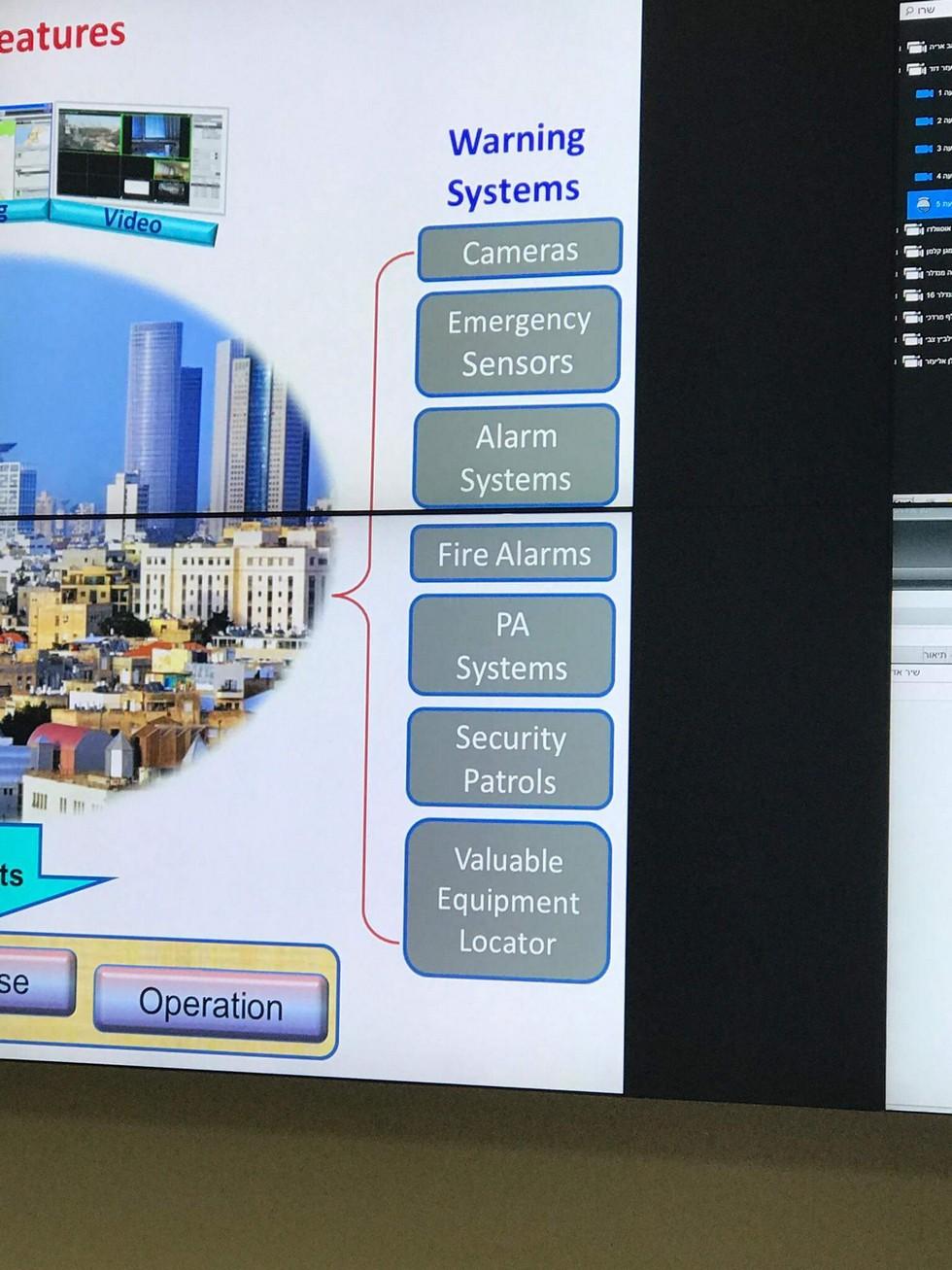 В Тель-Авиве Борис Филатов ознакомился с работой центра, управляющего системой «умного города»