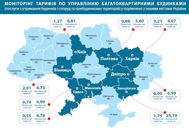 Сравнительный мониторинг тарифов на обслуживание многоквартирных зданий в Украине
