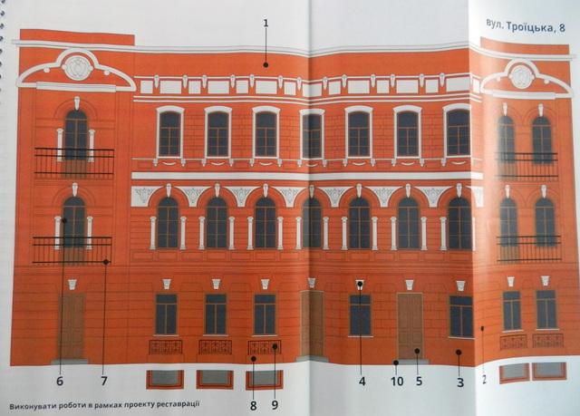 семь паспортов ремонта фасадов исторических зданий по ул. Троицкой