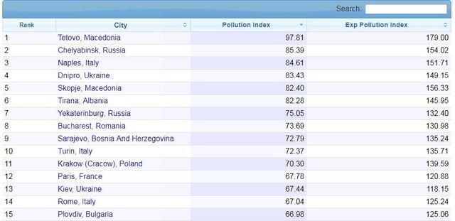 4-е место в рейтинге