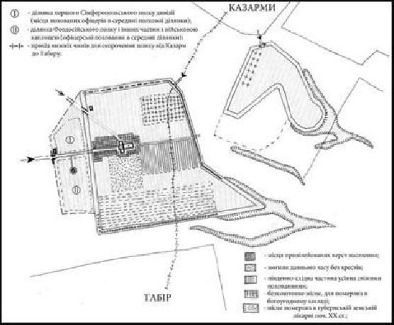 Схема Севастопольского кладбища до революции (Реконструкция Александра Харлана).
