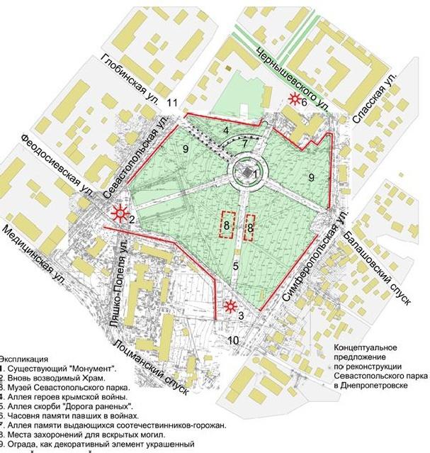 Концепция реконструкции Севастопольского парка.