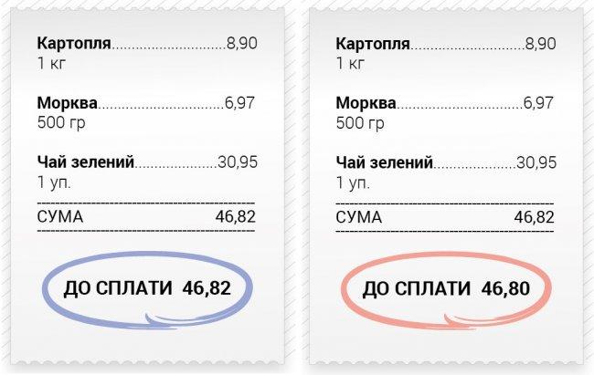 Округление цен в чеках возмутило украинцев: как правильно подсчитать сумму