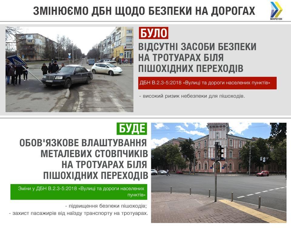 фото facebook/lev.partskhaladze Установка столбиков на тротуарах перед пешеходными переходами станет обязательной