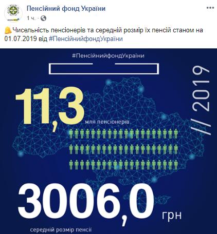 В Украине подсчитали пенсионеров и назвали средний размер пенсии