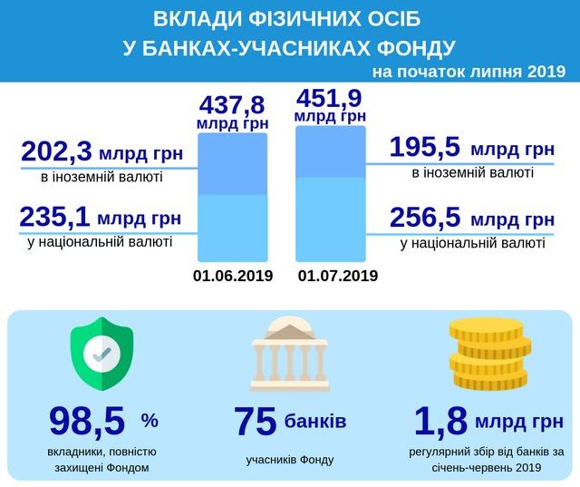 Инфографика: ФГВФЛ