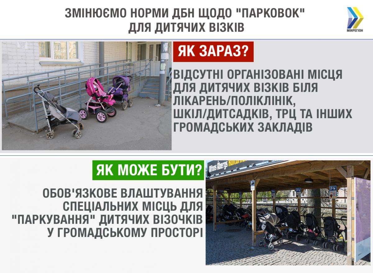 фото facebook/lev.partskhaladze В Украине хотят сделать обязательными «парковки» для детских колясок