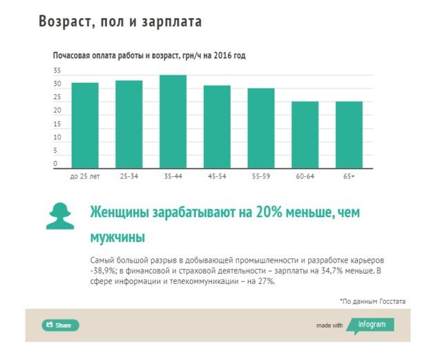 Зарплата 8000 рублейалименты