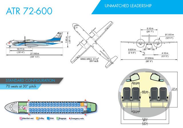 Спецификация ATR 72-600 на 70 мест. Информация из брошюры ATR