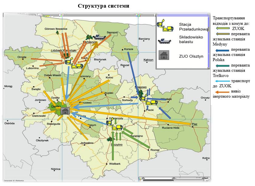 Структура работы аналогичного предприятия в Польше Когда же в Днепре построят мусороперерабатывающий завод?