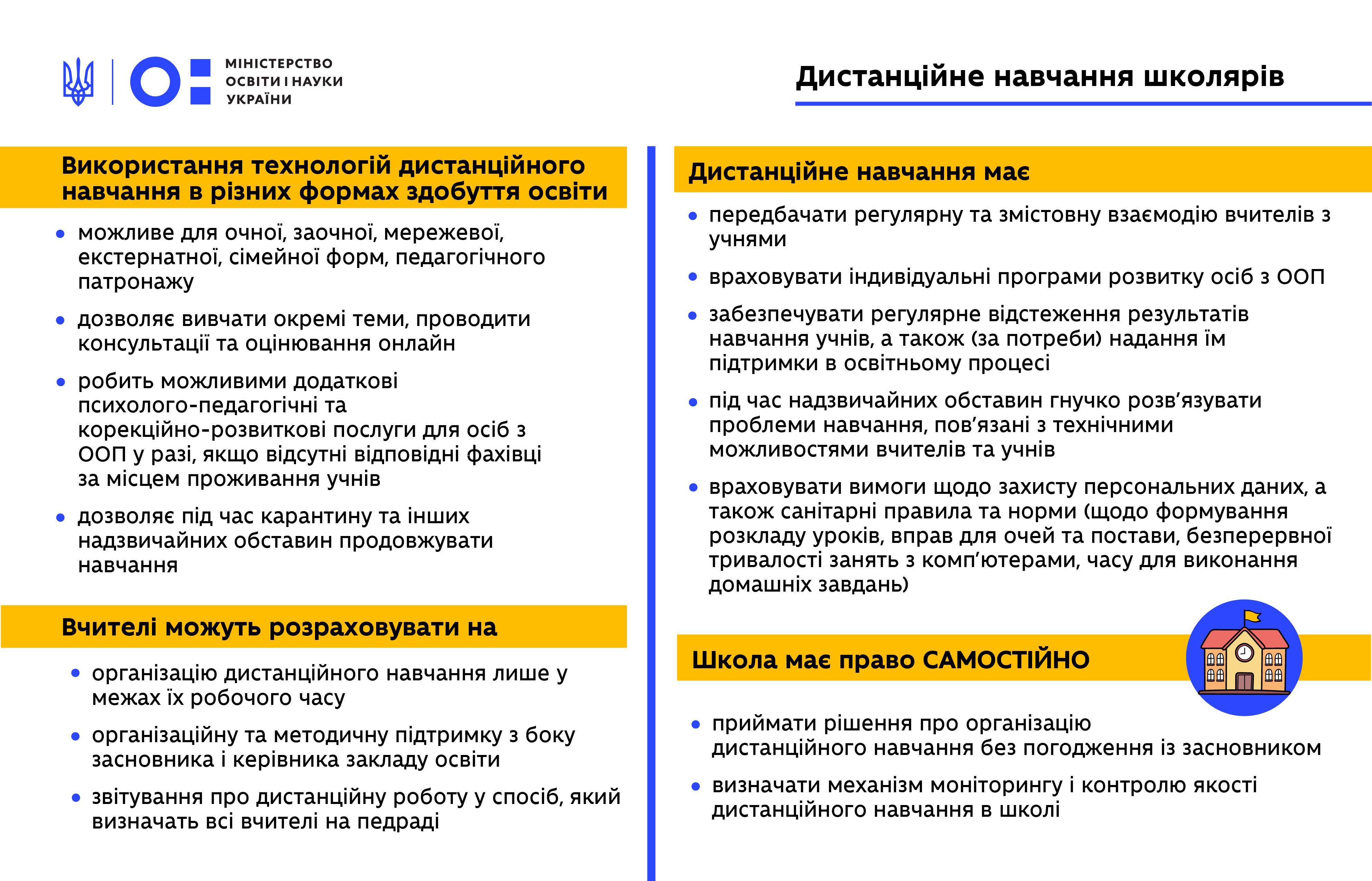 Новые правила дистанционного обучения в Украине: как будут учиться дети