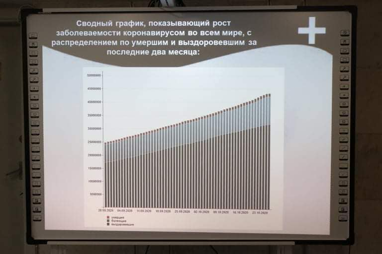 Сегодня в больнице Мечникова выздоровели 30 человек, переболевших коронавирусом