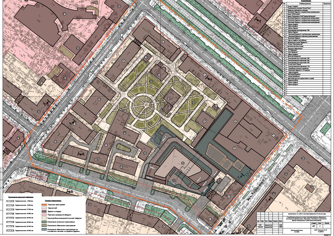 Проектный план данной территории. Новости градсовета: Исторический квартал в центре Днепра ждут большие перемены