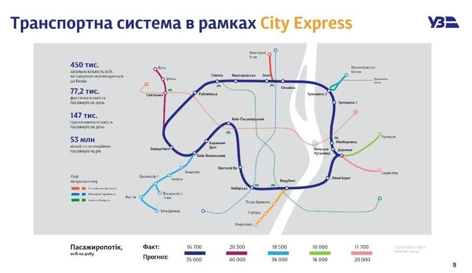 Президент анонсировал запуск нового проекта пригородных поездов City Express