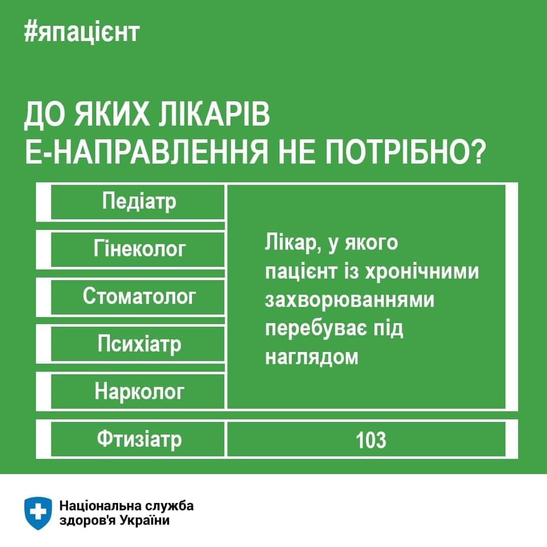 Фото: список врачей для обращения без направления (t.me/NSZU_gov) Повышение пенсий, тарифов Укрзализныци и новая цена на газ: что изменится с 1 апреля