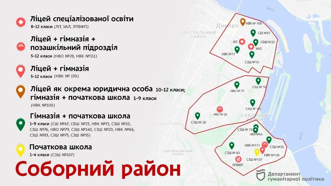 Поэтапная трансформация школ: в Днепре создали карту гимназий и лицеев
