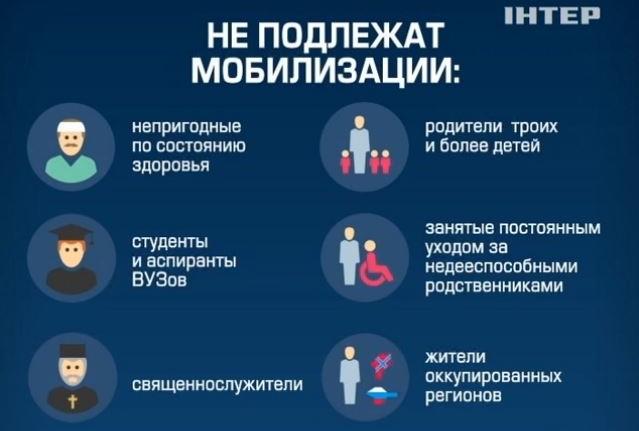 Запорожцам рассказали, кого мобилизуют уже в январе