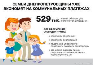 Более полумиллиона семей Днепропетровщины уже экономят на коммунальных платежах