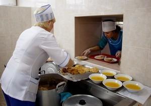 До 2020 года мэрия Днепра обновит пищеблоки во всех детсадах города