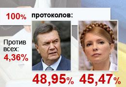 http://gorod.dp.ua/pic/news/newsimages/0210/52171.jpg