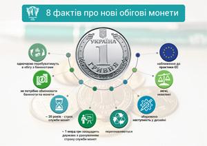 Национальный банк представил новые монеты 1, 2, 5, 10 гривен