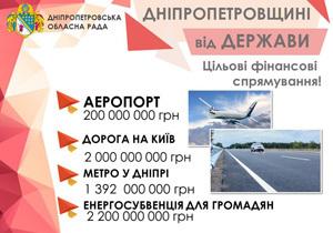 Новий аеропорт, дорога на Київ, метро та субсидії на комунальні послуги – кошти закладені в бюджеті 2019 року