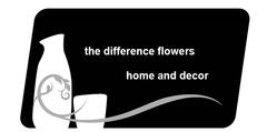 Недвижимость и строительство - Декор Хоум, ООО