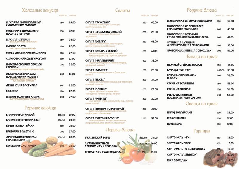 Готовое меню для кафе с ценами образец - сайт обо всем.